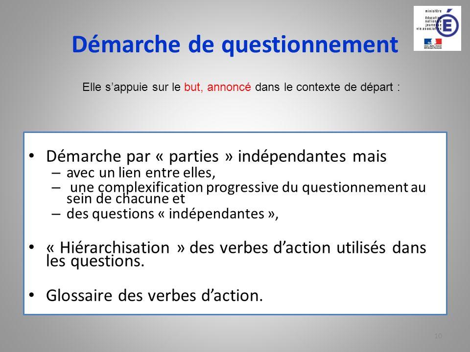Démarche de questionnement Démarche par « parties » indépendantes mais – avec un lien entre elles, – une complexification progressive du questionnemen