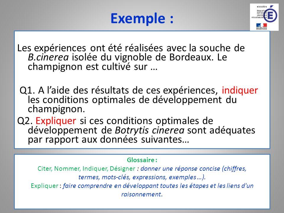 Exemple : Les expériences ont été réalisées avec la souche de B.cinerea isolée du vignoble de Bordeaux. Le champignon est cultivé sur … Q1. A laide de