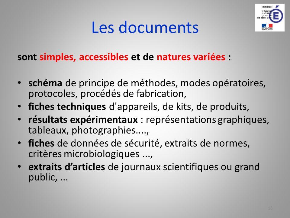 Les documents sont simples, accessibles et de natures variées : schéma de principe de méthodes, modes opératoires, protocoles, procédés de fabrication