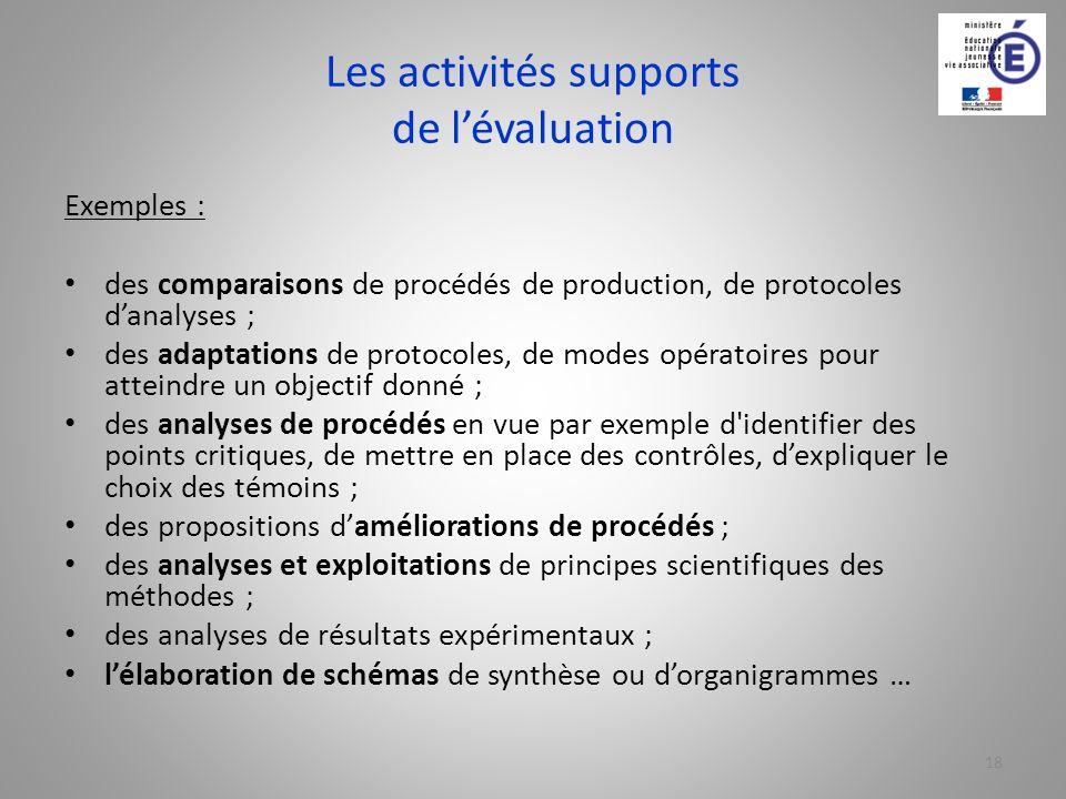 Les activités supports de lévaluation Exemples : des comparaisons de procédés de production, de protocoles danalyses ; des adaptations de protocoles,
