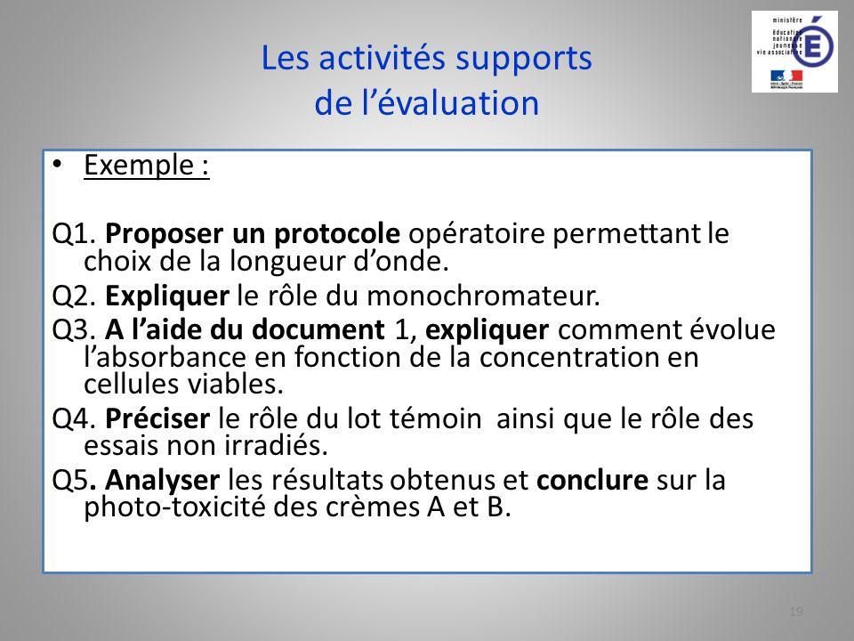 Les activités supports de lévaluation Exemple : Q1. Proposer un protocole opératoire permettant le choix de la longueur donde. Q2. Expliquer le rôle d