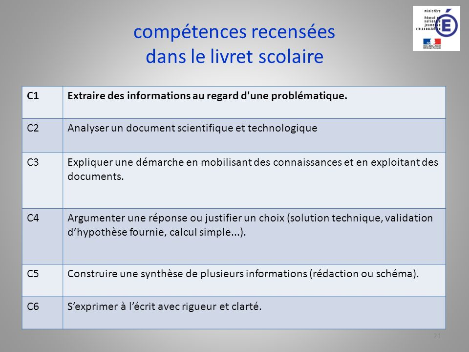 compétences recensées dans le livret scolaire 21 C1Extraire des informations au regard d'une problématique. C2Analyser un document scientifique et tec