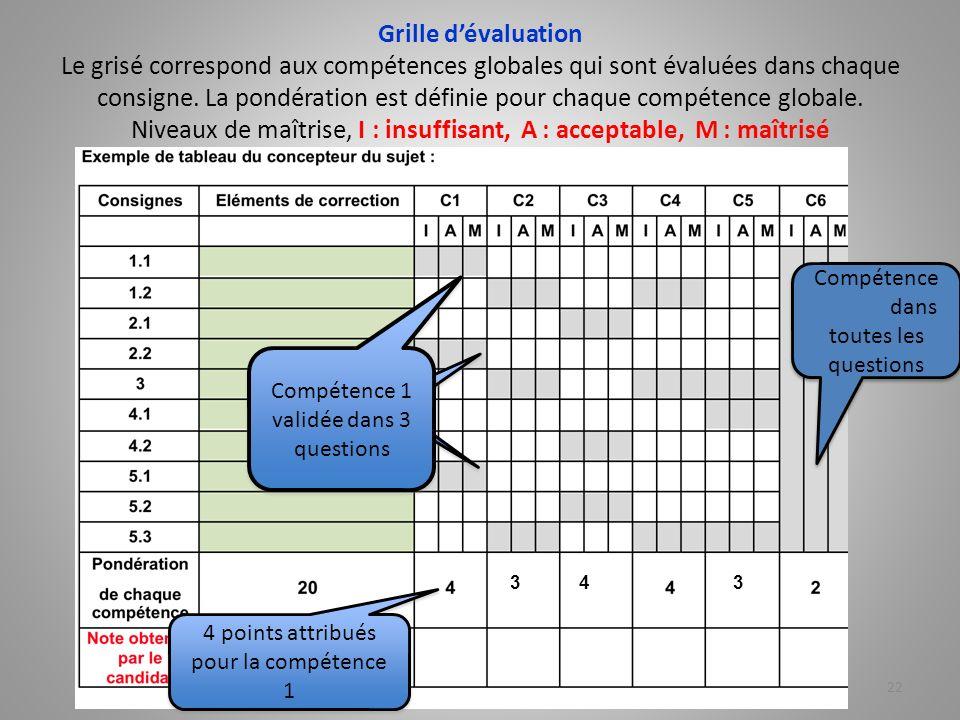 Grille dévaluation Le grisé correspond aux compétences globales qui sont évaluées dans chaque consigne. La pondération est définie pour chaque compéte