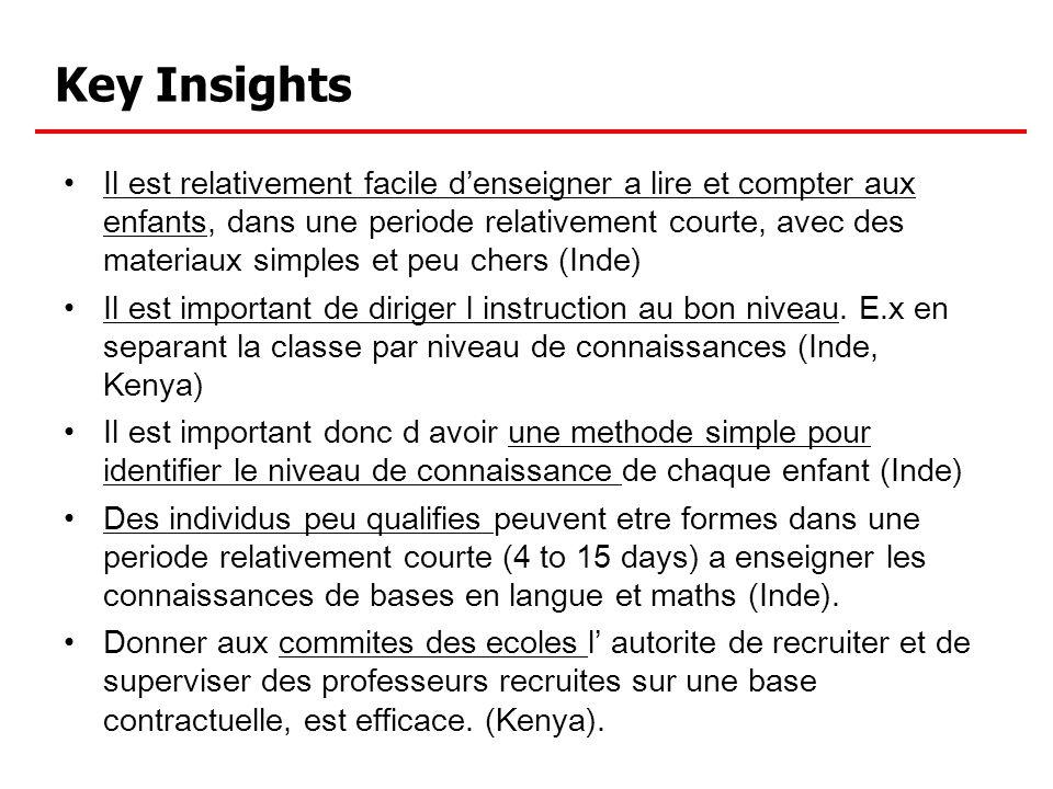 Key Insights Il est relativement facile denseigner a lire et compter aux enfants, dans une periode relativement courte, avec des materiaux simples et peu chers (Inde) Il est important de diriger l instruction au bon niveau.