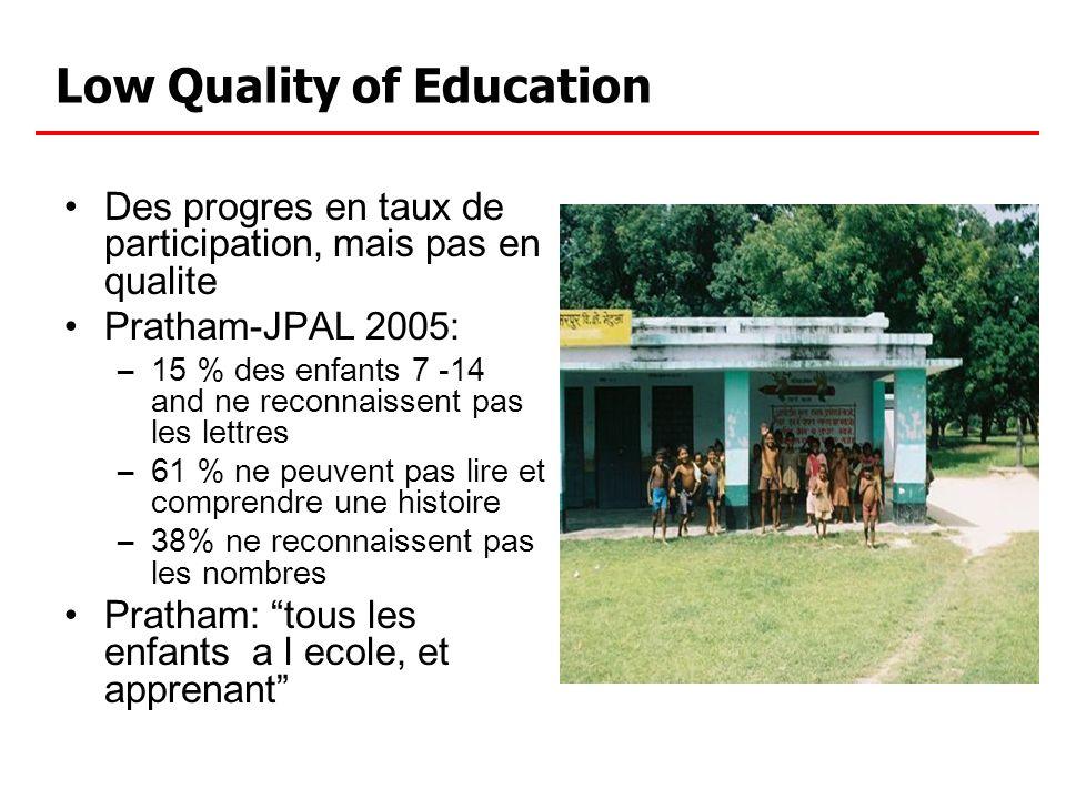 Low Quality of Education Des progres en taux de participation, mais pas en qualite Pratham-JPAL 2005: –15 % des enfants 7 -14 and ne reconnaissent pas les lettres –61 % ne peuvent pas lire et comprendre une histoire –38% ne reconnaissent pas les nombres Pratham: tous les enfants a l ecole, et apprenant