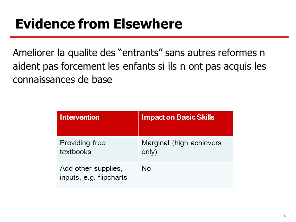 Evidence from Elsewhere 4 InterventionImpact on Basic Skills Providing free textbooks Marginal (high achievers only) Add other supplies, inputs, e.g.