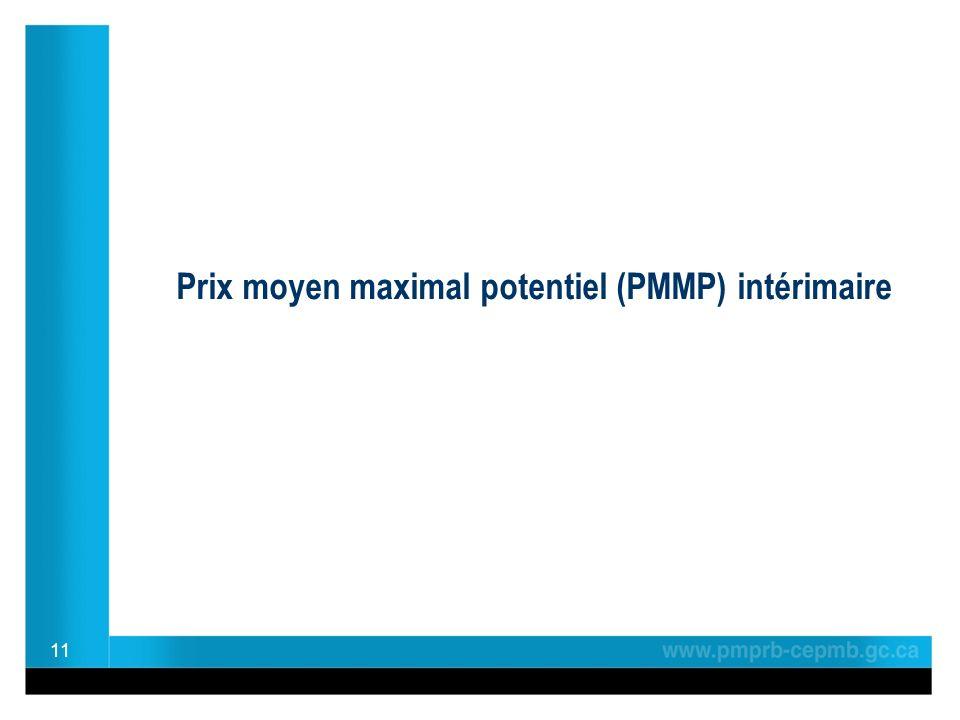 11 Prix moyen maximal potentiel (PMMP) intérimaire