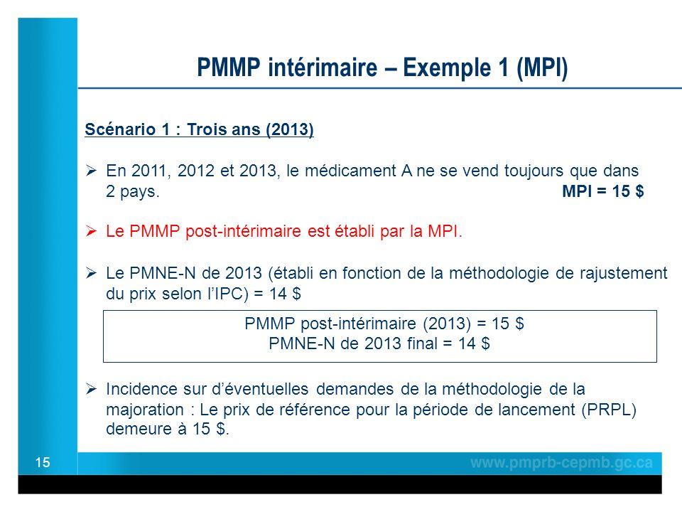 15 PMMP intérimaire – Exemple 1 (MPI) Scénario 1 : Trois ans (2013) En 2011, 2012 et 2013, le médicament A ne se vend toujours que dans 2 pays.
