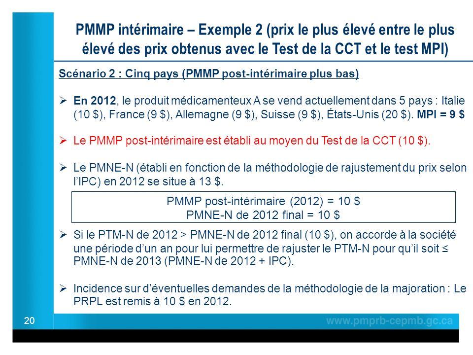 20 PMMP intérimaire – Exemple 2 (prix le plus élevé entre le plus élevé des prix obtenus avec le Test de la CCT et le test MPI) Scénario 2 : Cinq pays (PMMP post-intérimaire plus bas) En 2012, le produit médicamenteux A se vend actuellement dans 5 pays : Italie (10 $), France (9 $), Allemagne (9 $), Suisse (9 $), États-Unis (20 $).