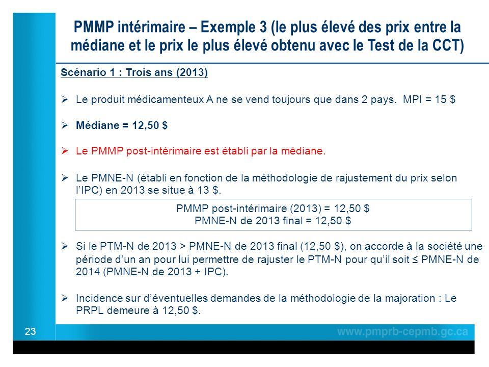 23 PMMP intérimaire – Exemple 3 (le plus élevé des prix entre la médiane et le prix le plus élevé obtenu avec le Test de la CCT) Scénario 1 : Trois ans (2013) Le produit médicamenteux A ne se vend toujours que dans 2 pays.