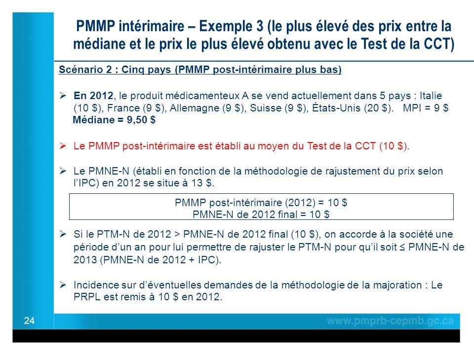 24 PMMP intérimaire – Exemple 3 (le plus élevé des prix entre la médiane et le prix le plus élevé obtenu avec le Test de la CCT) Scénario 2 : Cinq pays (PMMP post-intérimaire plus bas) En 2012, le produit médicamenteux A se vend actuellement dans 5 pays : Italie (10 $), France (9 $), Allemagne (9 $), Suisse (9 $), États-Unis (20 $).