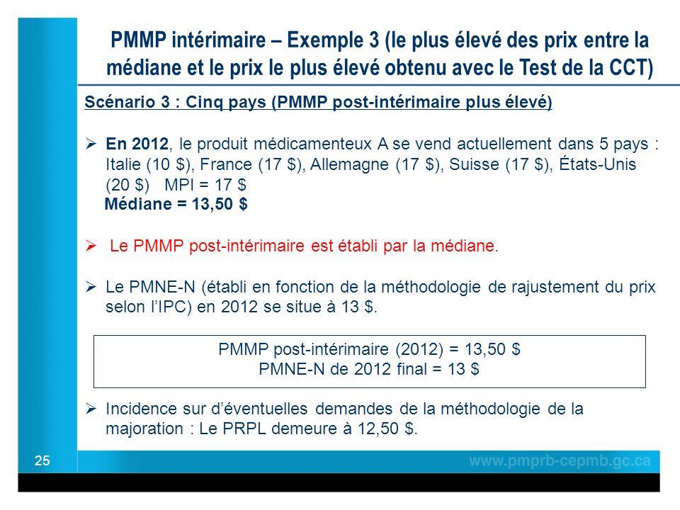 25 PMMP intérimaire – Exemple 3 (le plus élevé des prix entre la médiane et le prix le plus élevé obtenu avec le Test de la CCT) Scénario 3 : Cinq pays (PMMP post-intérimaire plus élevé) En 2012, le produit médicamenteux A se vend actuellement dans 5 pays : Italie (10 $), France (17 $), Allemagne (17 $), Suisse (17 $), États-Unis (20 $) MPI = 17 $ Médiane = 13,50 $ Le PMMP post-intérimaire est établi par la médiane.