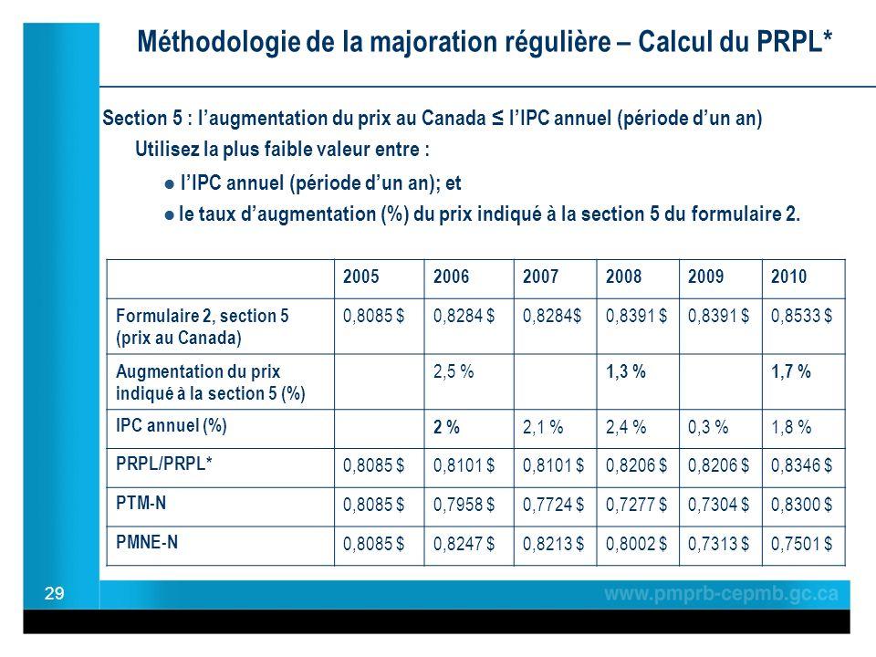 Méthodologie de la majoration régulière – Calcul du PRPL* Section 5 : laugmentation du prix au Canada lIPC annuel (période dun an) Utilisez la plus faible valeur entre : lIPC annuel (période dun an); et le taux daugmentation (%) du prix indiqué à la section 5 du formulaire 2.