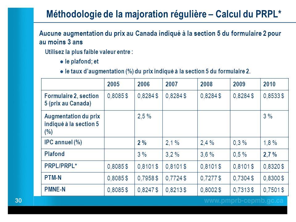 Méthodologie de la majoration régulière – Calcul du PRPL* Aucune augmentation du prix au Canada indiqué à la section 5 du formulaire 2 pour au moins 3 ans Utilisez la plus faible valeur entre : le plafond; et le taux daugmentation (%) du prix indiqué à la section 5 du formulaire 2.