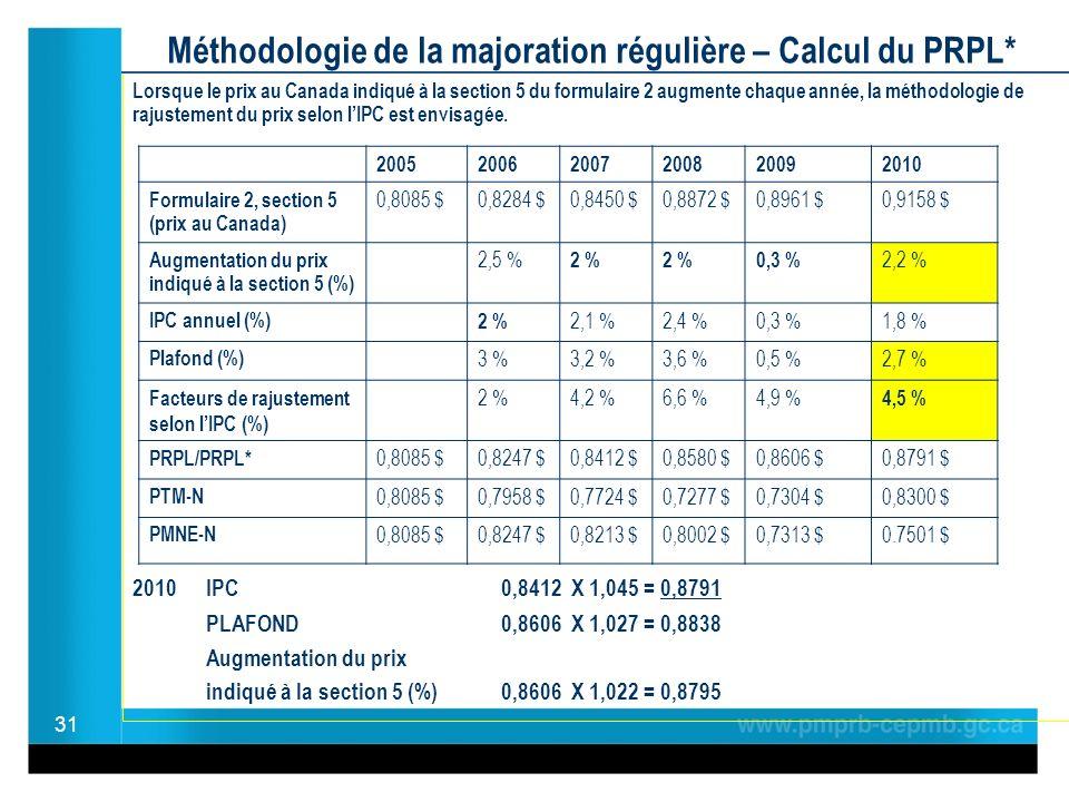 Méthodologie de la majoration régulière – Calcul du PRPL* Lorsque le prix au Canada indiqué à la section 5 du formulaire 2 augmente chaque année, la méthodologie de rajustement du prix selon lIPC est envisagée.