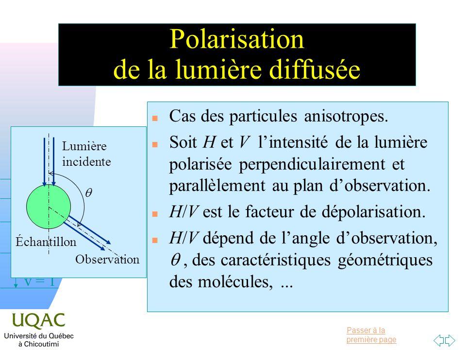 Passer à la première page v = 0 v = 1 v = 2 h Polarisation de la lumière diffusée n Cas des particules anisotropes.