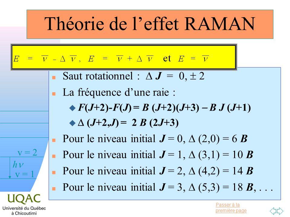 Passer à la première page v = 0 v = 1 v = 2 h Théorie de leffet RAMAN Saut rotationnel : J = 0, 2 n La fréquence dune raie : F(J+2)-F(J) = B (J+2)(J+3) B J (J+1) (J+2,J) = 2 B (2J+3) Pour le niveau initial J = 0, (2,0) = 6 B Pour le niveau initial J = 1, (3,1) = 10 B Pour le niveau initial J = 2, (4,2) = 14 B Pour le niveau initial J = 3, (5,3) = 18 B,...