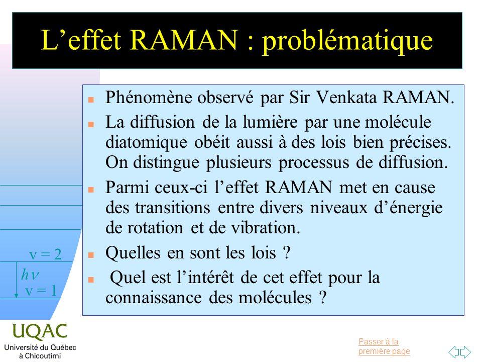 Passer à la première page v = 0 v = 1 v = 2 h Leffet RAMAN : problématique n Phénomène observé par Sir Venkata RAMAN.