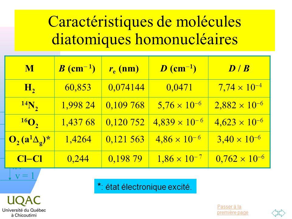 Passer à la première page v = 0 v = 1 v = 2 h Caractéristiques de molécules diatomiques homonucléaires M B (cm 1 ) r e (nm) D (cm 1 ) D / B H2H2 60,853 0,074144 0,0471 7,74 10 4 14 N 2 1,998 240,109 768 5,76 10 6 2,882 10 6 16 O 2 1,437 680,120 752 4,839 10 6 4,623 10 6 O 2 (a 1 g )* 1,42640,121 563 4,86 10 6 3,40 10 6 Cl 0,2440,198 79 1,86 10 7 0,762 10 6 * : état électronique excité.