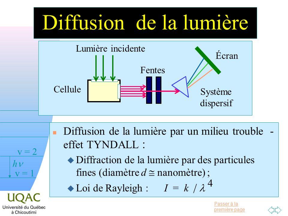 Passer à la première page v = 0 v = 1 v = 2 h Diffusion de la lumière Diffusion de la lumière par un milieu trouble - effet TYNDALL : u Diffraction de la lumière par des particules fines (diamètre d nanomètre) ; Loi de Rayleigh : I = k / 4 Cellule Fentes Écran Système dispersif Lumière incidente