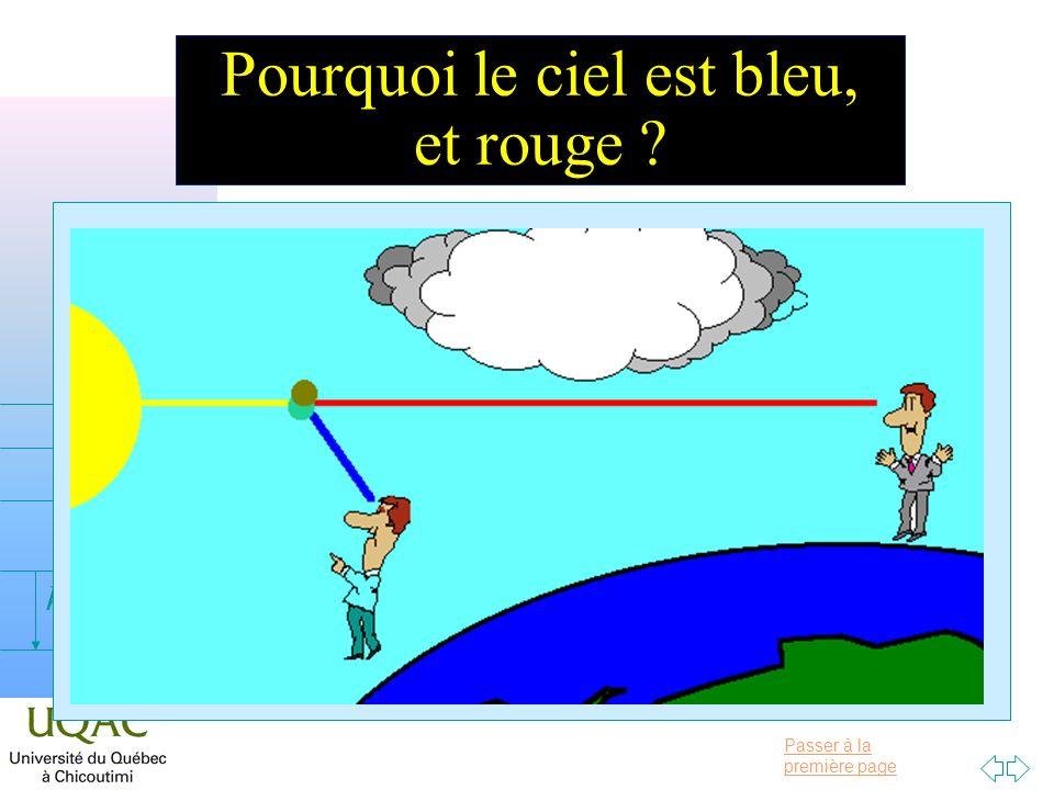 Passer à la première page v = 0 v = 1 v = 2 h Pourquoi le ciel est bleu, et rouge ?