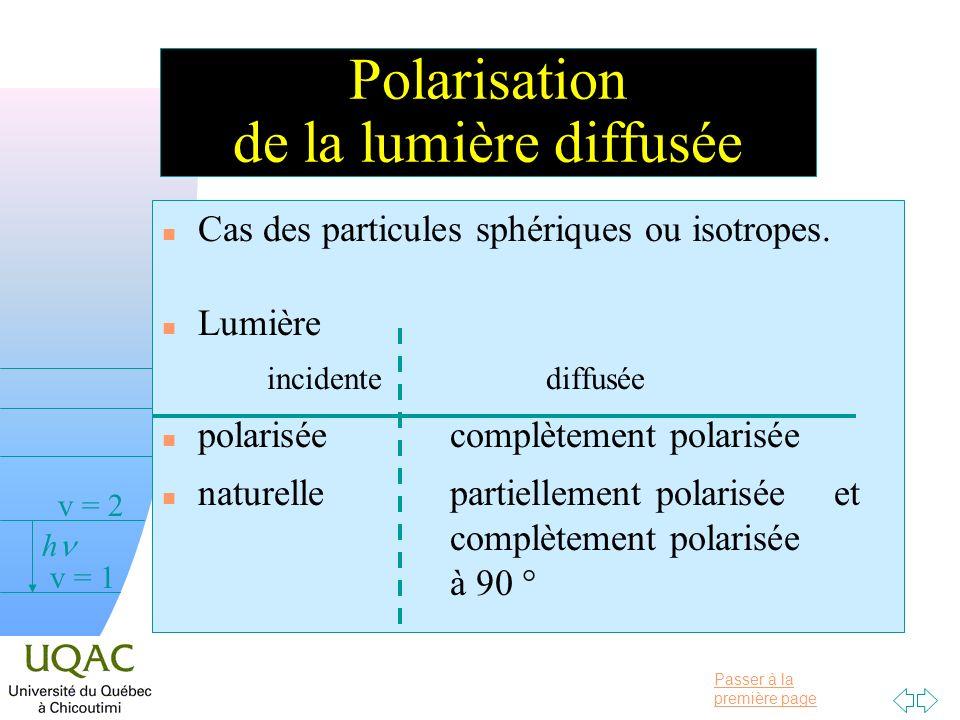 Passer à la première page v = 0 v = 1 v = 2 h Polarisation de la lumière diffusée n Cas des particules sphériques ou isotropes.
