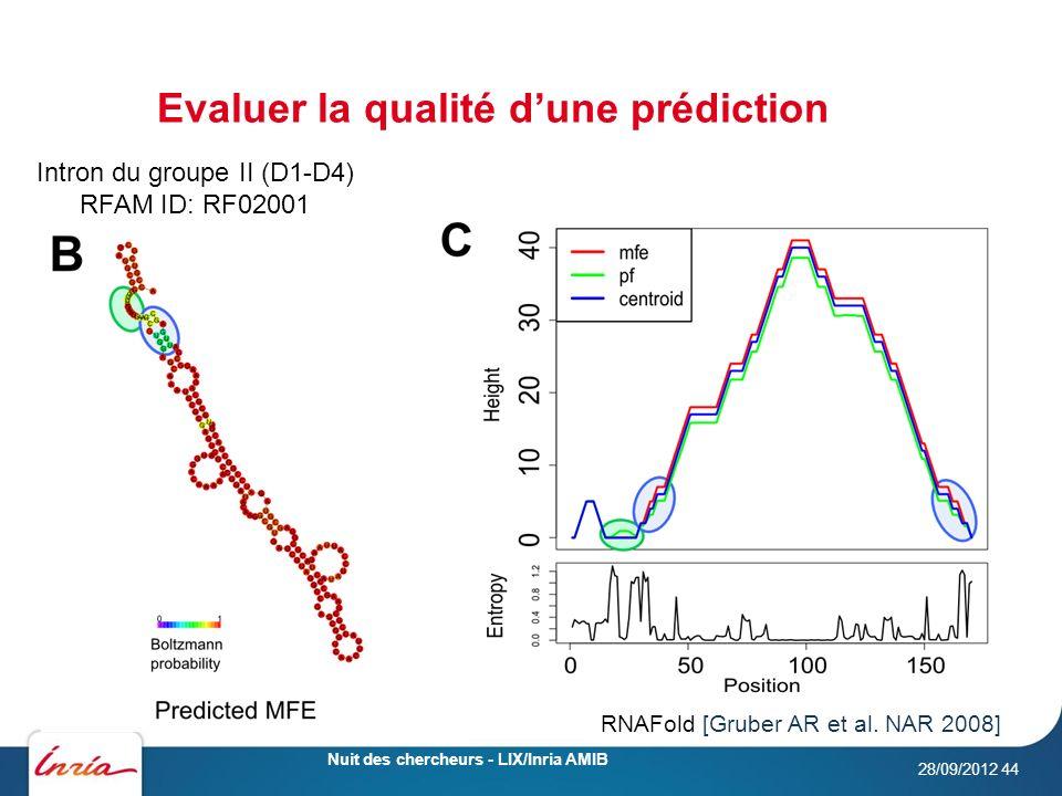 Evaluer la qualité dune prédiction 28/09/2012 Nuit des chercheurs - LIX/Inria AMIB 44 RNAFold [Gruber AR et al.