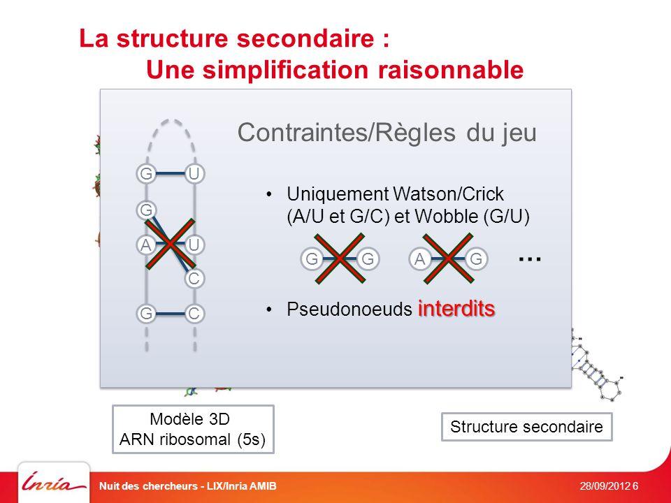 La structure secondaire : Une simplification raisonnable 28/09/2012 Nuit des chercheurs - LIX/Inria AMIB6 Modèle 3D ARN ribosomal (5s) Structure secondaire Uniquement Watson/Crick (A/U et G/C) et Wobble (G/U) interditsPseudonoeuds interdits GGAG … A GC U G G U C Contraintes/Règles du jeu