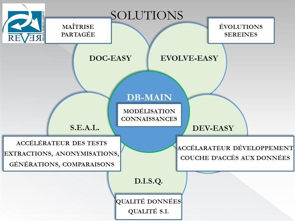 automatique multi SGBD multi bases évolutif qualité du code maintenabilité robustesse FIABILITÉ modules utilisateurs multi-architecture analyses dimpact RAPIDITÉ AGILITÉ BÉNÉFICES