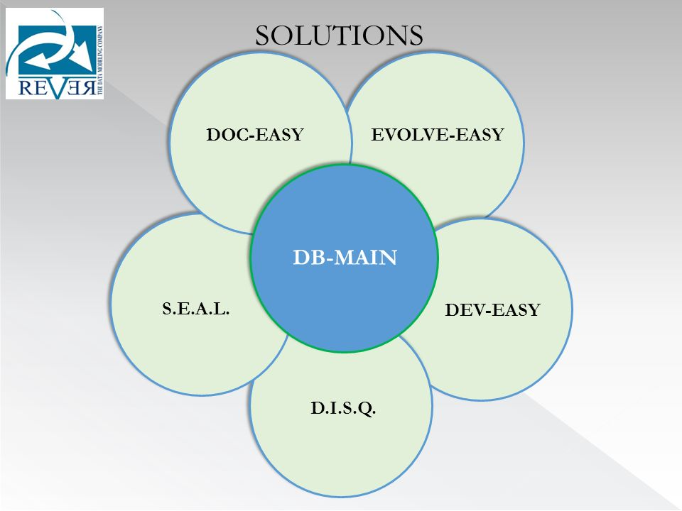 SOLUTIONS EVOLVE-EASY DEV-EASY D.I.S.Q. S.E.A.L. DOC-EASY DB-MAIN