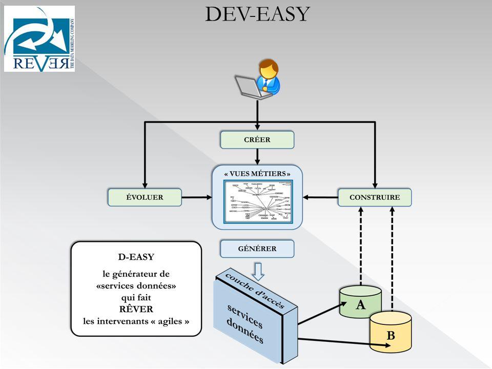DEV-EASY