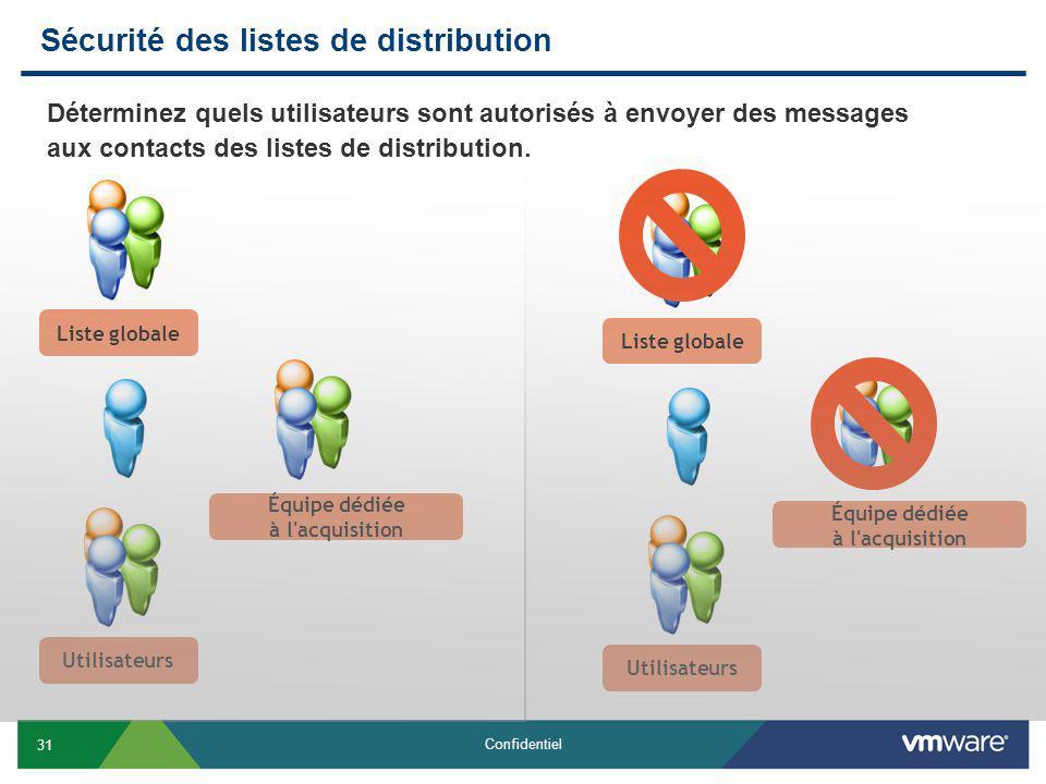 31 Confidentiel Sécurité des listes de distribution Déterminez quels utilisateurs sont autorisés à envoyer des messages aux contacts des listes de distribution.