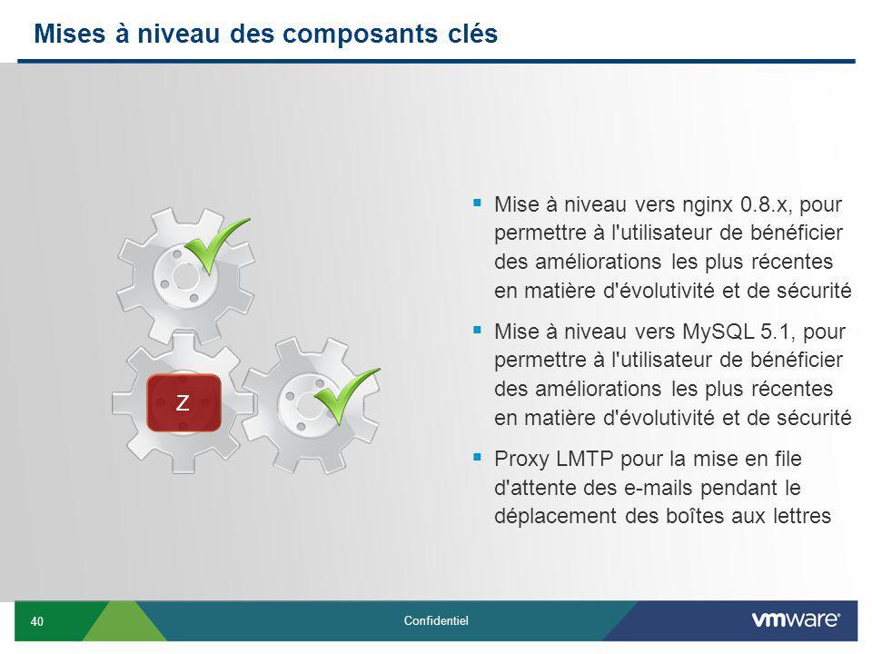 40 Confidentiel Mises à niveau des composants clés Mise à niveau vers nginx 0.8.x, pour permettre à l utilisateur de bénéficier des améliorations les plus récentes en matière d évolutivité et de sécurité Mise à niveau vers MySQL 5.1, pour permettre à l utilisateur de bénéficier des améliorations les plus récentes en matière d évolutivité et de sécurité Proxy LMTP pour la mise en file d attente des e-mails pendant le déplacement des boîtes aux lettres Z