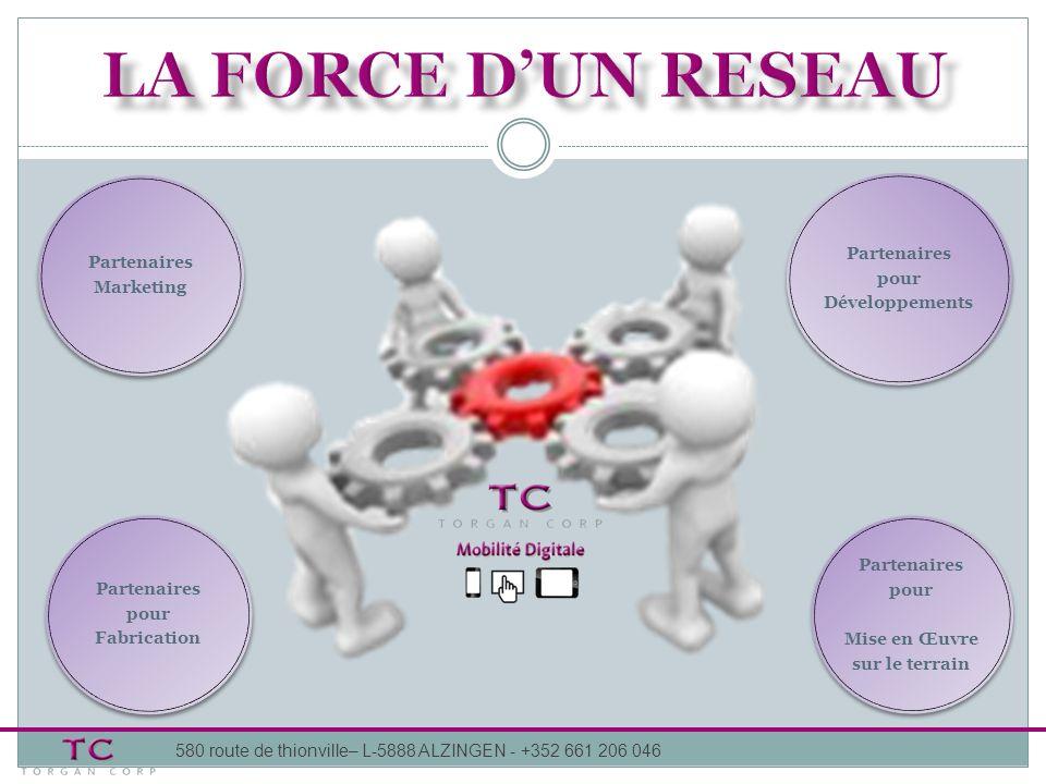 Répondre aux besoins de lUTILISATEUR Rendre les outils PRATIQUES Rendre lutilisation SIMPLE FORMER tous les collaborateurs ACCOMPAGNER les demandes