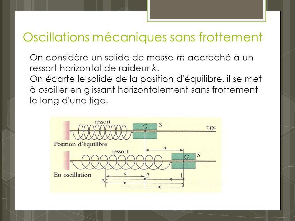 Oscillations mécaniques sans frottement On considère un solide de masse m accroché à un ressort horizontal de raideur k. On écarte le solide de la pos