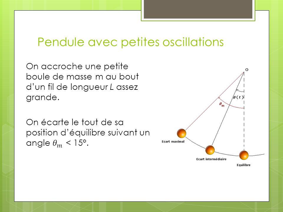 Pendule avec petites oscillations