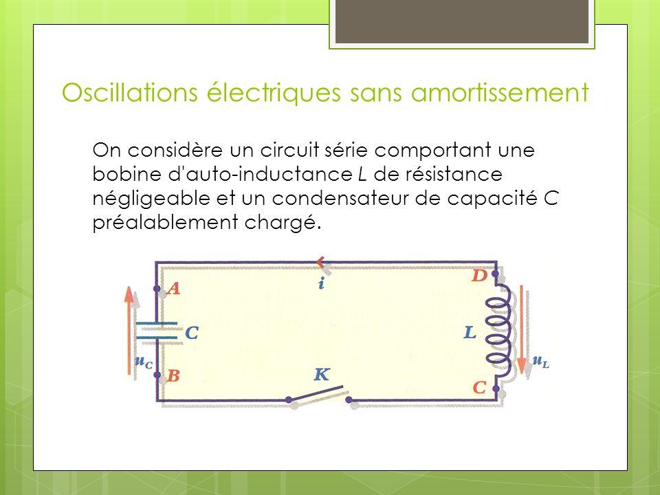 Oscillations électriques sans amortissement On considère un circuit série comportant une bobine d'auto-inductance L de résistance négligeable et un co