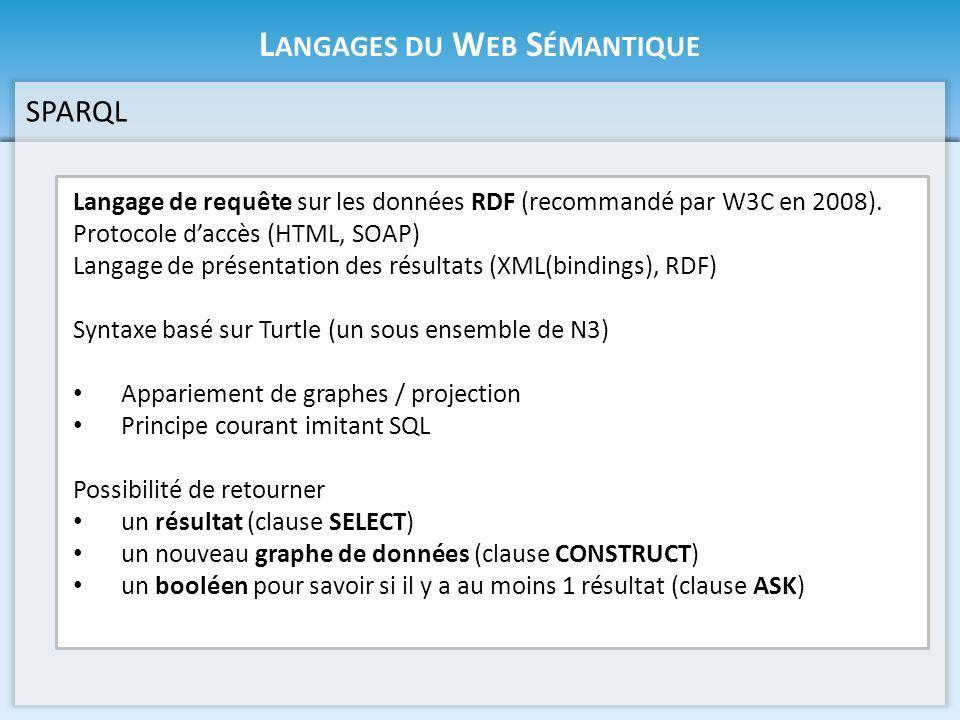 L ANGAGES DU W EB S ÉMANTIQUE Langage de requête sur les données RDF (recommandé par W3C en 2008). Protocole daccès (HTML, SOAP) Langage de présentati
