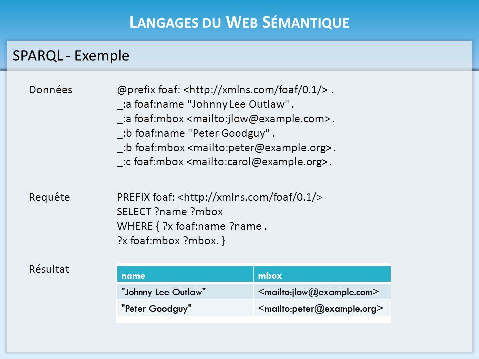 L ANGAGES DU W EB S ÉMANTIQUE SPARQL - Exemple @prefix foaf:. _:a foaf:name