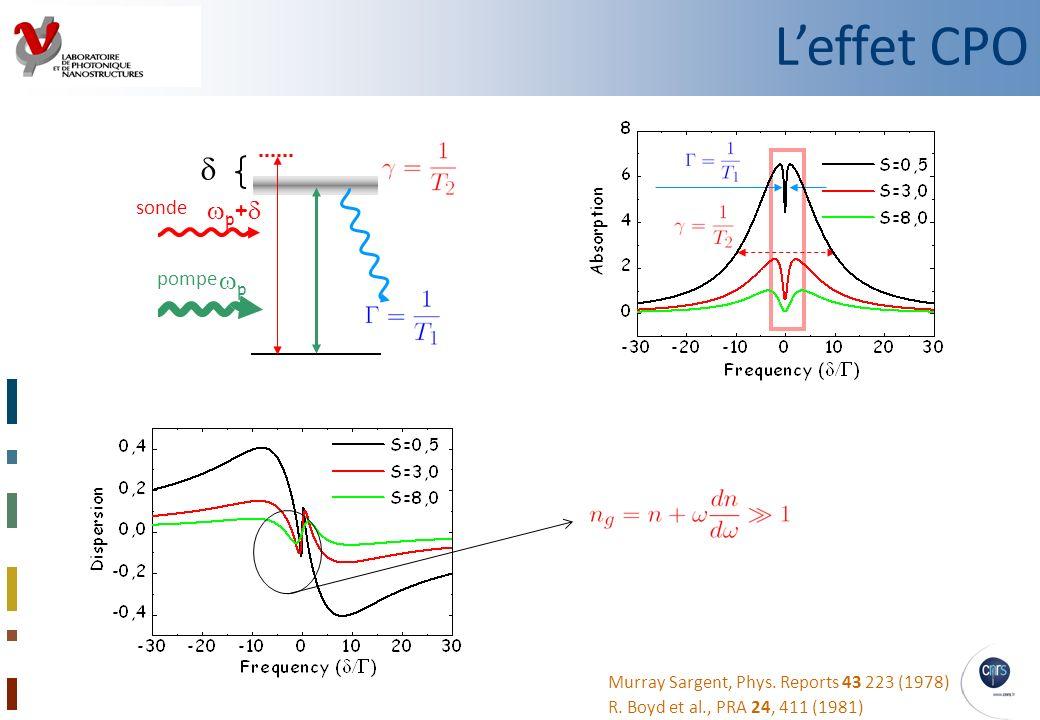 p p + sonde pompe Murray Sargent, Phys. Reports 43 223 (1978) R. Boyd et al., PRA 24, 411 (1981) Leffet CPO