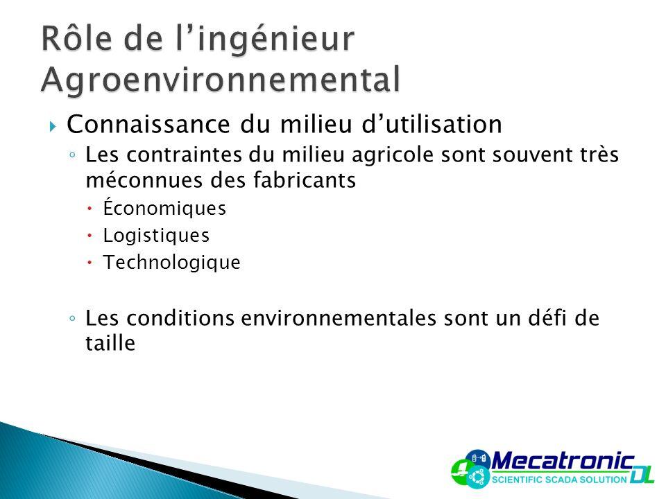 Connaissance du milieu dutilisation Les contraintes du milieu agricole sont souvent très méconnues des fabricants Économiques Logistiques Technologiqu