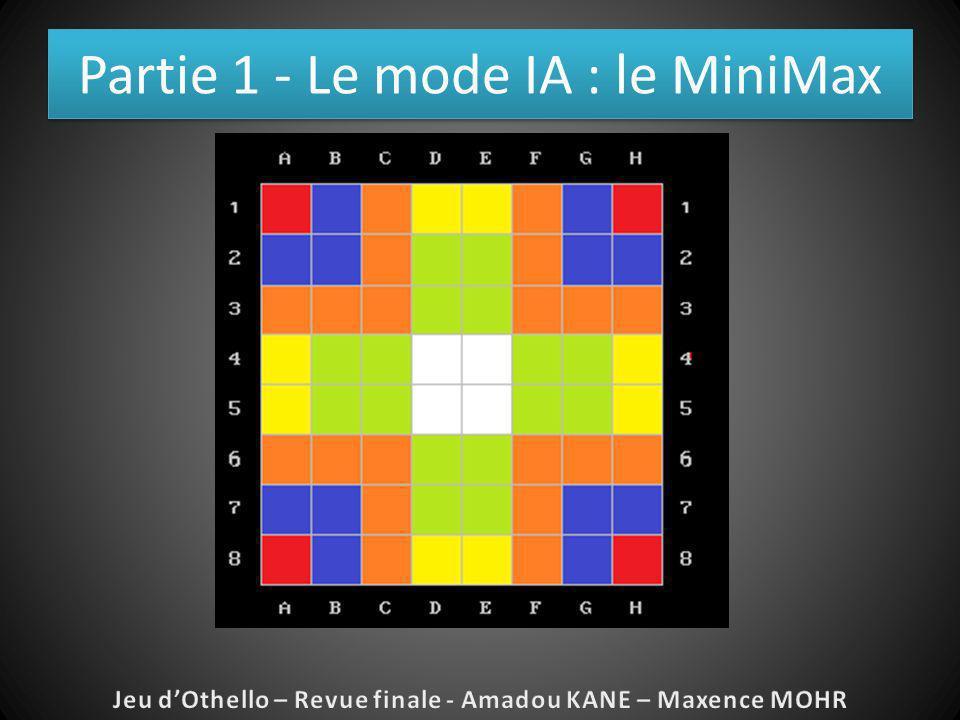 Partie 1 - Le mode IA : le MiniMax