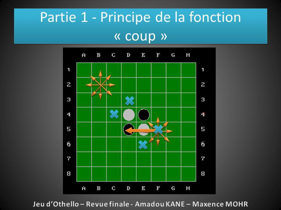 Partie 1 - Principe de la fonction « coup »