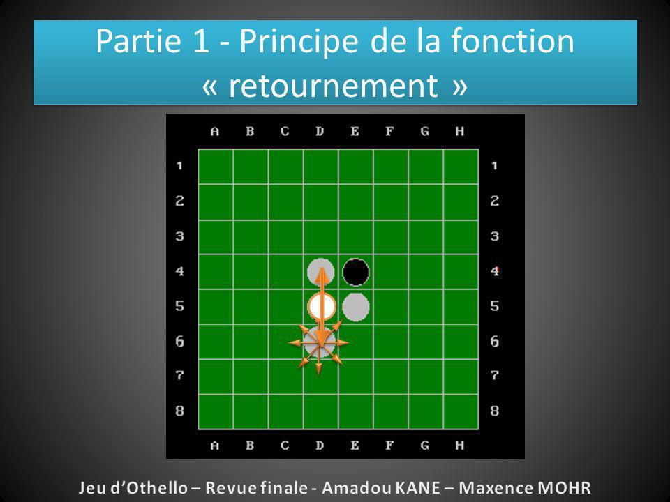 Partie 1 - Principe de la fonction « retournement »
