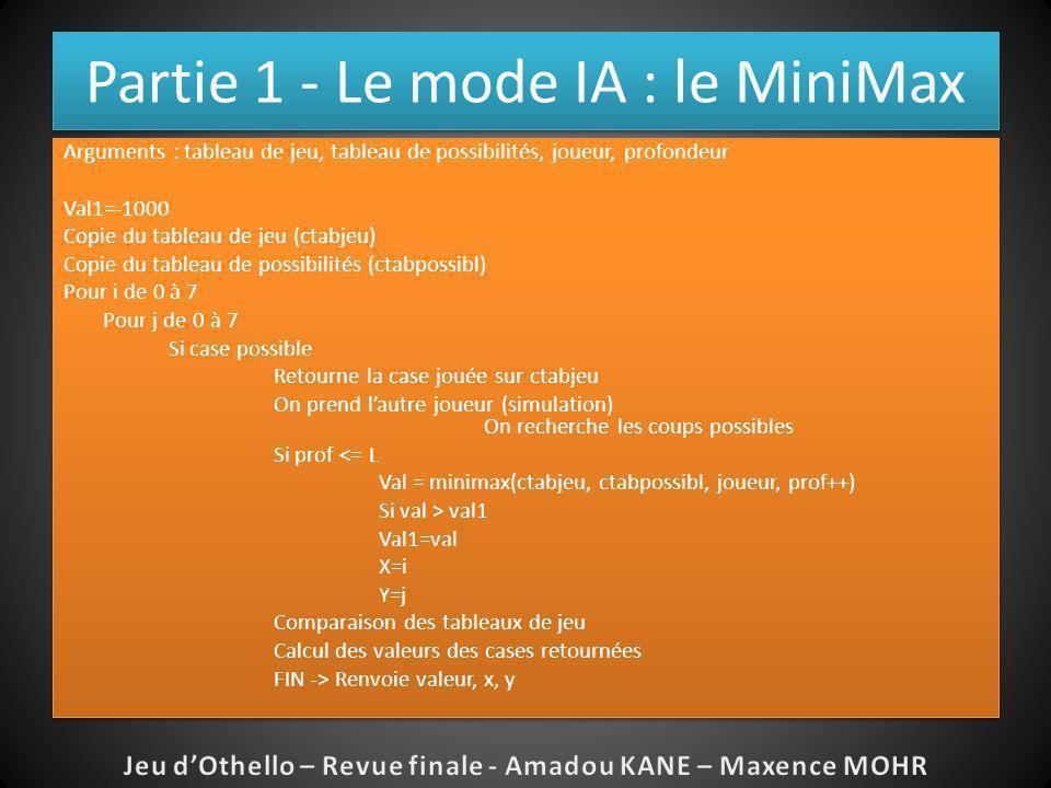 Partie 1 - Le mode IA : le MiniMax Arguments : tableau de jeu, tableau de possibilités, joueur, profondeur Val1=-1000 Copie du tableau de jeu (ctabjeu