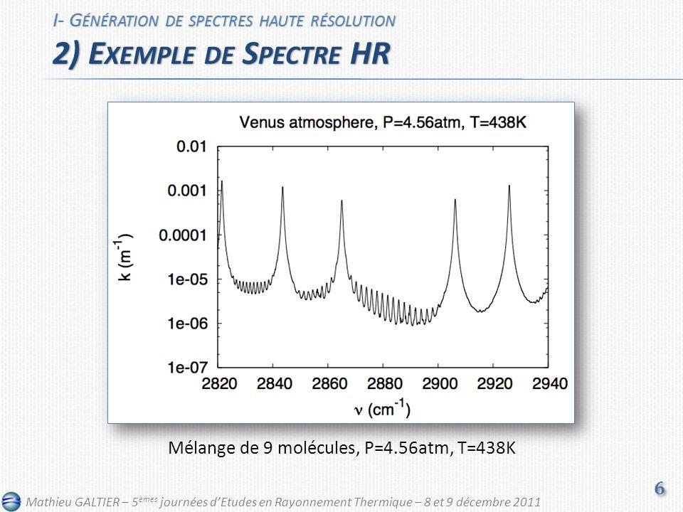 I- G ÉNÉRATION DE SPECTRES HAUTE RÉSOLUTION 2) E XEMPLE DE S PECTRE HR Mélange de 9 molécules, P=4.56atm, T=438K 6 6 Mathieu GALTIER – 5 èmes journées dEtudes en Rayonnement Thermique – 8 et 9 décembre 2011