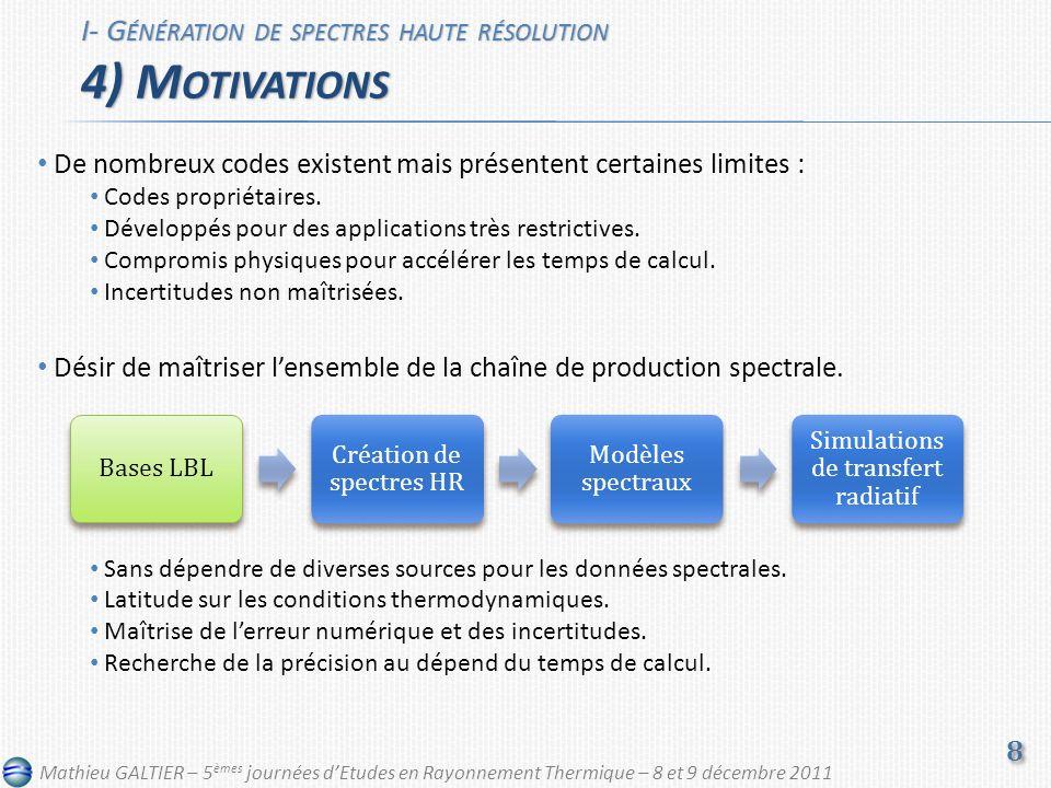 I- G ÉNÉRATION DE SPECTRES HAUTE RÉSOLUTION 4) M OTIVATIONS De nombreux codes existent mais présentent certaines limites : Codes propriétaires.