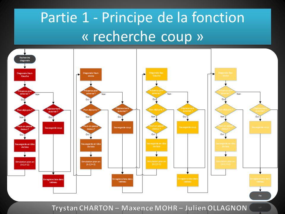 Partie 1 - Principe de la fonction « joue rafle »