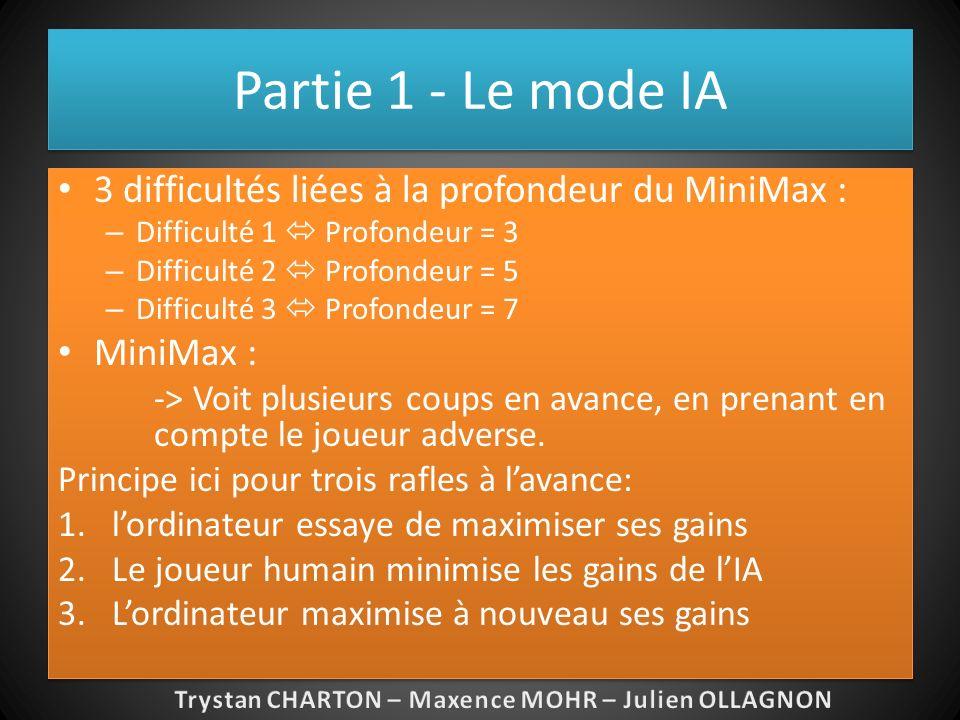 Partie 1 - Le mode IA : le MiniMax int minimax (damier, joueur, profondeur, Nœud N, coordonnées coord_sauvées) Val1=INT_MIN Si profondeur > 0 Si(nœud = MAX) Cherche des coups possibles de lIA Pour chaque coup possible Copie du tableau de jeu (copie_damier) LIA joue dans la case possible (rafle entière) val = minimax(copie_damier, joueur, profondeur -1, MIN) Si val > val1 Val1=val Coor_sauvées = Coord_actuelles Si(nœud = MIN) Cherche des coups possibles de lhumain Pour chaque coup possible Copie du tableau de jeu (copie_damier) LIA joue pour lhumain dans la case possible (rafle entière)) val = minimax(copie_damier, joueur, profondeur -1, MAX) Si val < val1 Val1=val Coor_sauvées = Coord_actuelles Else Return eval(damier) int minimax (damier, joueur, profondeur, Nœud N, coordonnées coord_sauvées) Val1=INT_MIN Si profondeur > 0 Si(nœud = MAX) Cherche des coups possibles de lIA Pour chaque coup possible Copie du tableau de jeu (copie_damier) LIA joue dans la case possible (rafle entière) val = minimax(copie_damier, joueur, profondeur -1, MIN) Si val > val1 Val1=val Coor_sauvées = Coord_actuelles Si(nœud = MIN) Cherche des coups possibles de lhumain Pour chaque coup possible Copie du tableau de jeu (copie_damier) LIA joue pour lhumain dans la case possible (rafle entière)) val = minimax(copie_damier, joueur, profondeur -1, MAX) Si val < val1 Val1=val Coor_sauvées = Coord_actuelles Else Return eval(damier)