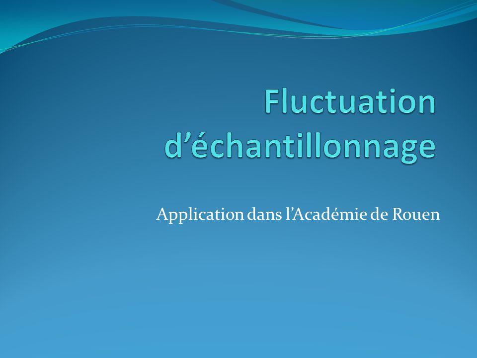 Application dans lAcadémie de Rouen